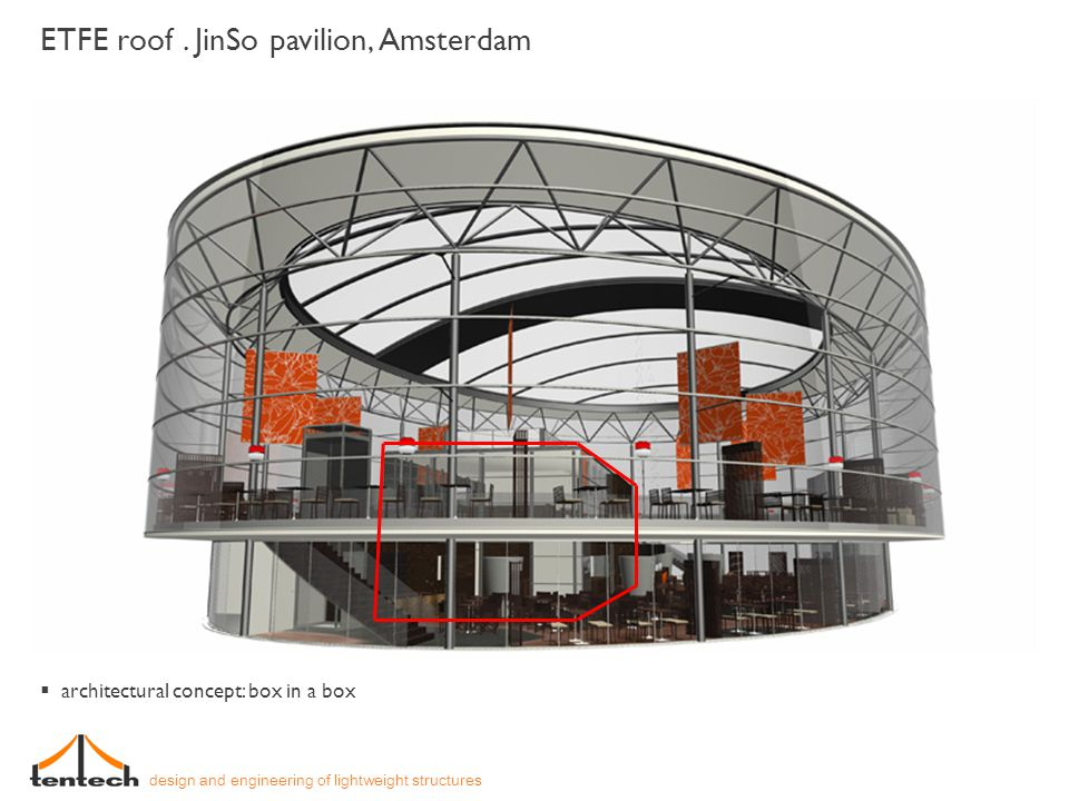 ETFE roof. JinSo pavilion, Amsterdam design and engineering of lightweight structures architectural concept: box in a box
