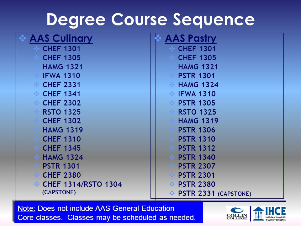 Degree Course Sequence AAS Culinary CHEF 1301 CHEF 1305 HAMG 1321 IFWA 1310 CHEF 2331 CHEF 1341 CHEF 2302 RSTO 1325 CHEF 1302 HAMG 1319 CHEF 1310 CHEF 1345 HAMG 1324 PSTR 1301 CHEF 2380 CHEF 1314/RSTO 1304 (CAPSTONE) AAS Pastry CHEF 1301 CHEF 1305 HAMG 1321 PSTR 1301 HAMG 1324 IFWA 1310 PSTR 1305 RSTO 1325 HAMG 1319 PSTR 1306 PSTR 1310 PSTR 1312 PSTR 1340 PSTR 2307 PSTR 2301 PSTR 2380 PSTR 2331 (CAPSTONE) Note: Does not include AAS General Education Core classes.