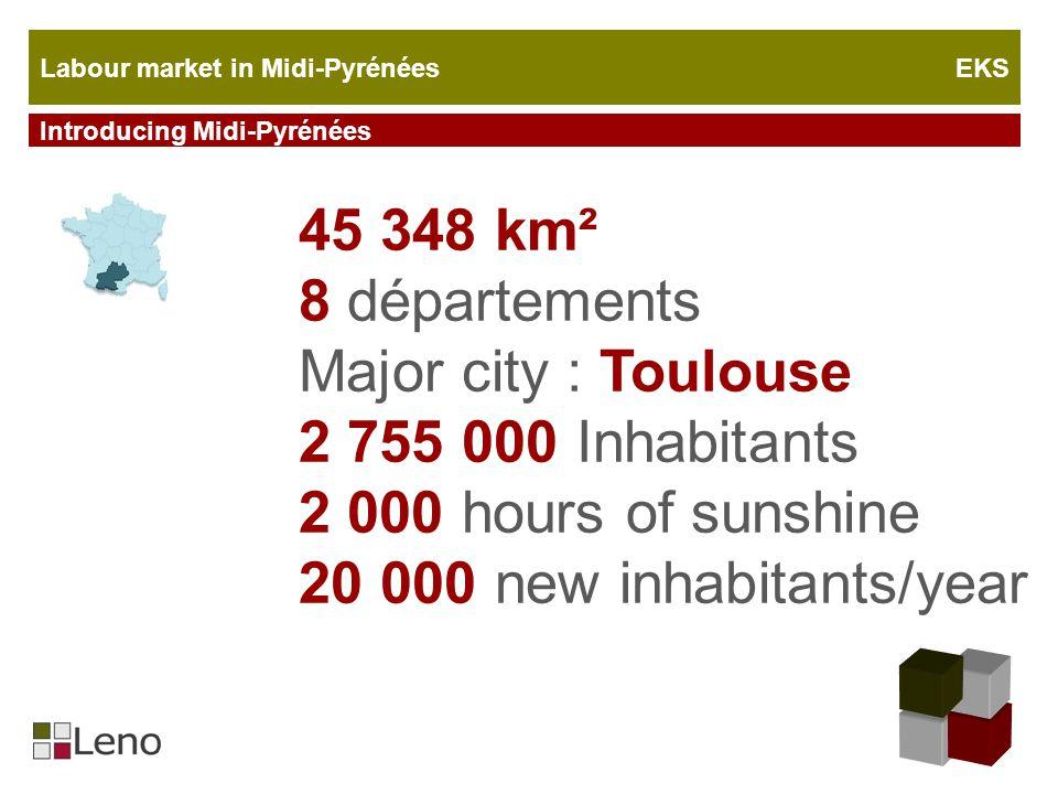Labour market in Midi-Pyrénées EKS Introducing Midi-Pyrénées 45 348 km² 8 départements Major city : Toulouse 2 755 000 Inhabitants 2 000 hours of suns