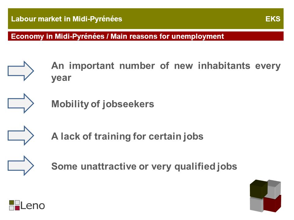 Labour market in Midi-Pyrénées EKS Economy in Midi-Pyrénées / Main reasons for unemployment An important number of new inhabitants every year Mobility of jobseekers A lack of training for certain jobs Some unattractive or very qualified jobs