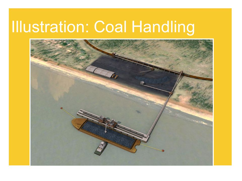 Illustration: Coal Handling