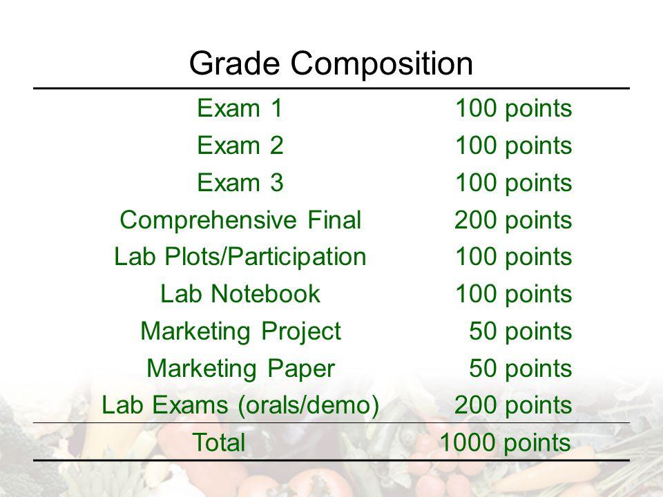 Grade Composition Exam 1 Exam 2 Exam 3 Comprehensive Final Lab Plots/Participation Lab Notebook Marketing Project Marketing Paper Lab Exams (orals/demo) 100 points 200 points 100 points 50 points 200 points Total 1000 points