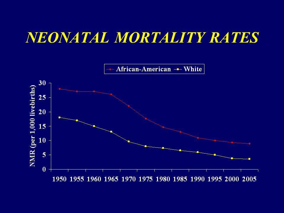 NEONATAL MORTALITY RATES