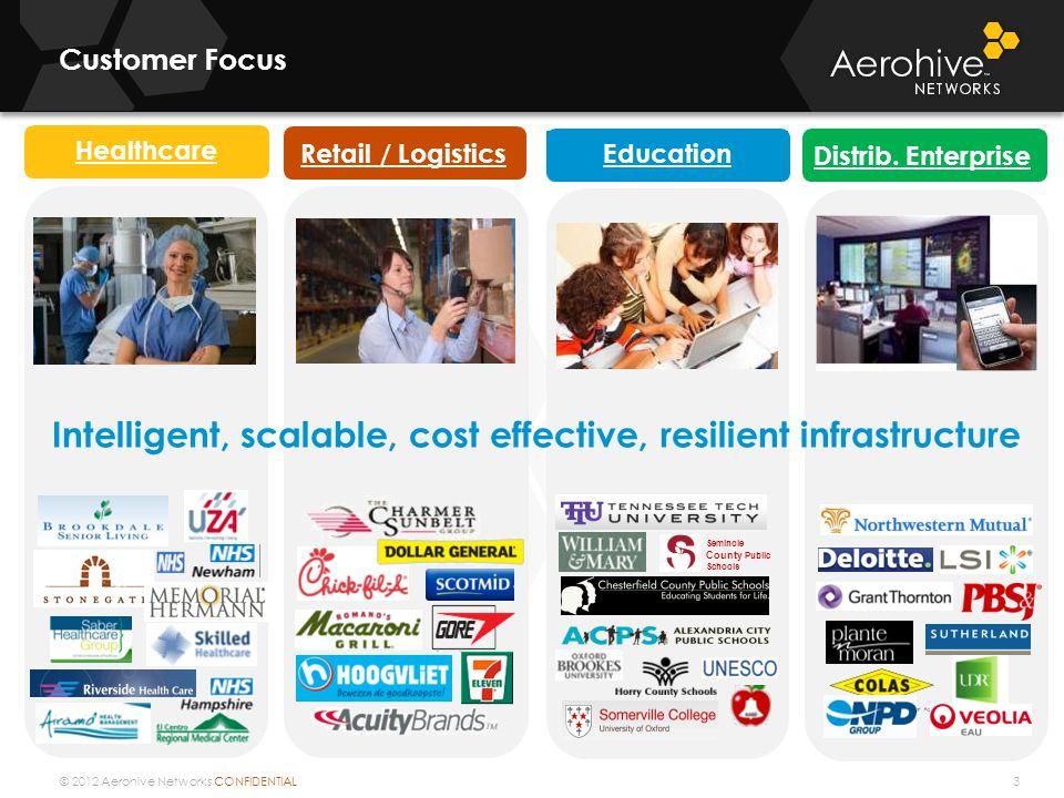 © 2012 Aerohive Networks CONFIDENTIAL Customer Focus Healthcare Retail / Logistics 3 Education Distrib. Enterprise Seminole County Public Schools Inte