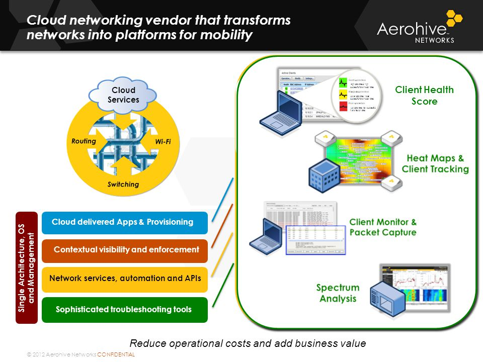 © 2012 Aerohive Networks CONFIDENTIAL Zero Touch Provisioning HiveManager IDManager App & Network Visibility by Context Application Role Network Locat