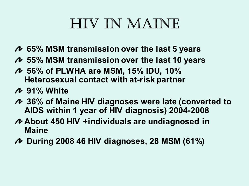 HIV in Maine 65% MSM transmission over the last 5 years 55% MSM transmission over the last 10 years 56% of PLWHA are MSM, 15% IDU, 10% Heterosexual contact with at-risk partner 91% White 36% of Maine HIV diagnoses were late (converted to AIDS within 1 year of HIV diagnosis) 2004-2008 About 450 HIV +individuals are undiagnosed in Maine During 2008 46 HIV diagnoses, 28 MSM (61%)