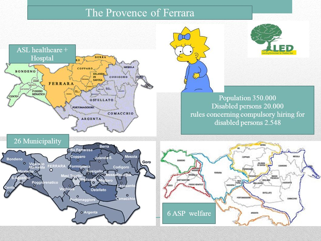 The Provence of Ferrara Population 350.000 Disabled persons 20.000 rules concerning compulsory hiring for disabled persons 2.548 ASL healthcare + Hosptal 26 Municipality 6 ASP welfare