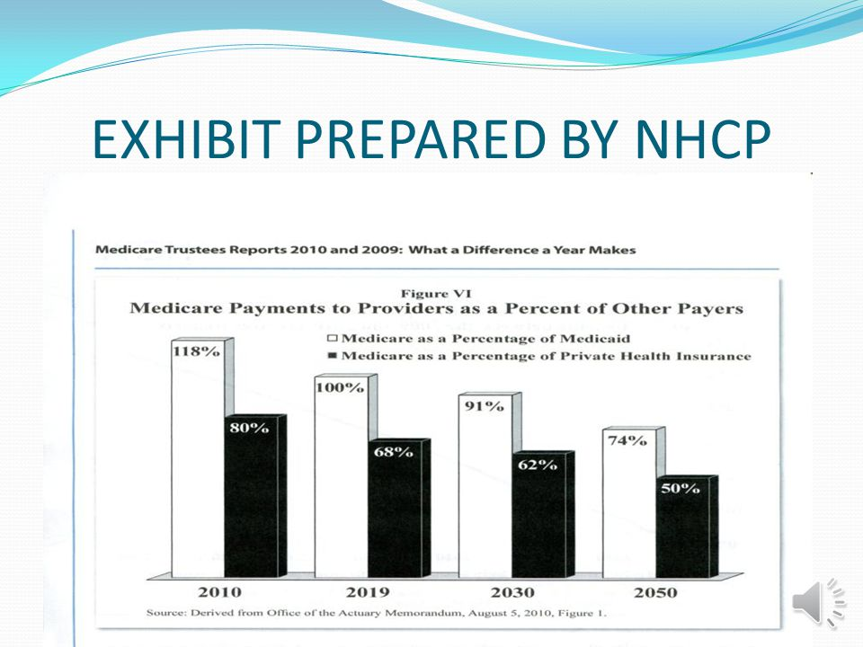 NATIONAL CENTER FOR POLICY ANALYSIS - NCPA September 25, 2012 Article of the NCPA Over the next 10 years, more than half the cost of Obama Care ($716