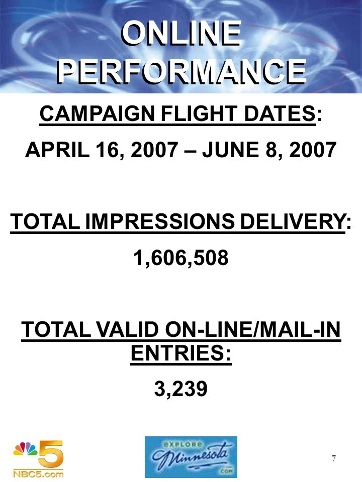 7 ONLINE PERFORMANCE CAMPAIGN FLIGHT DATES: APRIL 16, 2007 – JUNE 8, 2007 TOTAL IMPRESSIONS DELIVERY: 1,606,508 TOTAL VALID ON-LINE/MAIL-IN ENTRIES: 3,239