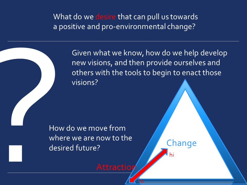 Attraction Change hi lo What do we desire that can pull us towards a positive and pro-environmental change.