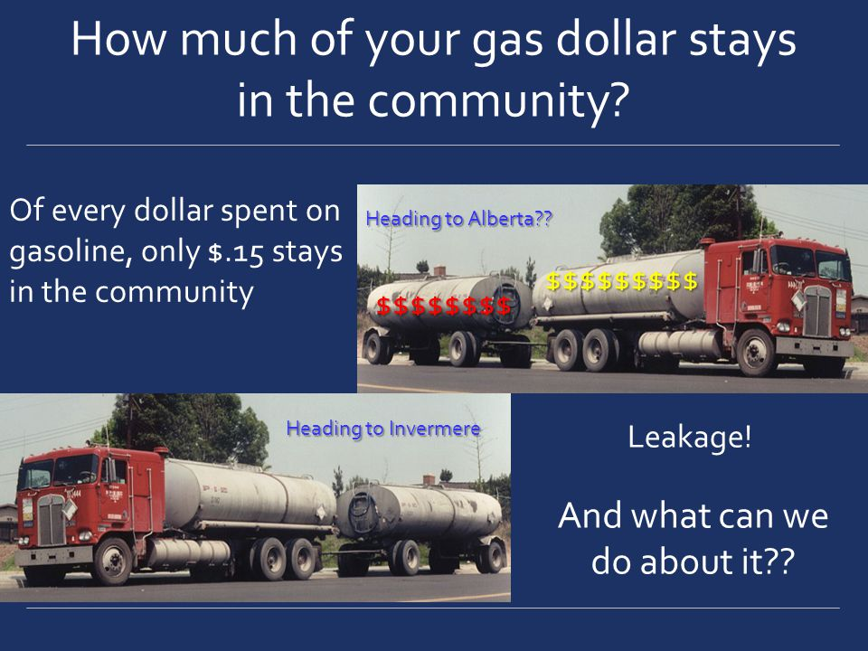 How much of your gas dollar stays in the community.