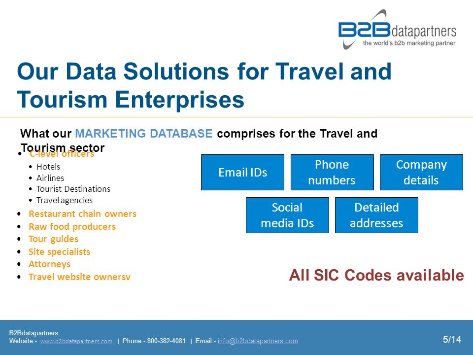 Our Data Solutions for Travel and Tourism Enterprises B2Bdatapartners Website:- www.b2bdatapartners.com | Phone:- 800-382-4081 | Email:- info@b2bdatapartners.comwww.b2bdatapartners.cominfo@b2bdatapartners.com 5/14 What our MARKETING DATABASE comprises for the Travel and Tourism sector Hotels Airlines Tourist Destinations Travel agencies Restaurant chain owners Raw food producers Tour guides Site specialists Attorneys Travel website ownersv Clevel officers All SIC Codes available Email IDs Phone numbers Company details Social media IDs Detailed addresses