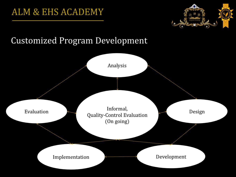 Customized Program Development ALM & EHS ACADEMY Implementation Design Development Informal, Quality-Control Evaluation (On going) Informal, Quality-C