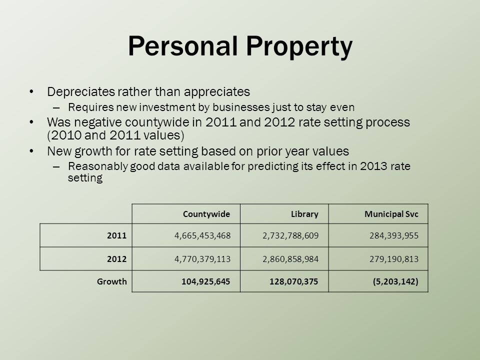Personal Property Depreciates rather than appreciates – Requires new investment by businesses just to stay even Was negative countywide in 2011 and 2012 rate setting process (2010 and 2011 values) New growth for rate setting based on prior year values – Reasonably good data available for predicting its effect in 2013 rate setting CountywideLibraryMunicipal Svc 2011 4,665,453,468 2,732,788,609 284,393,955 2012 4,770,379,113 2,860,858,984 279,190,813 Growth 104,925,645 128,070,375 (5,203,142)