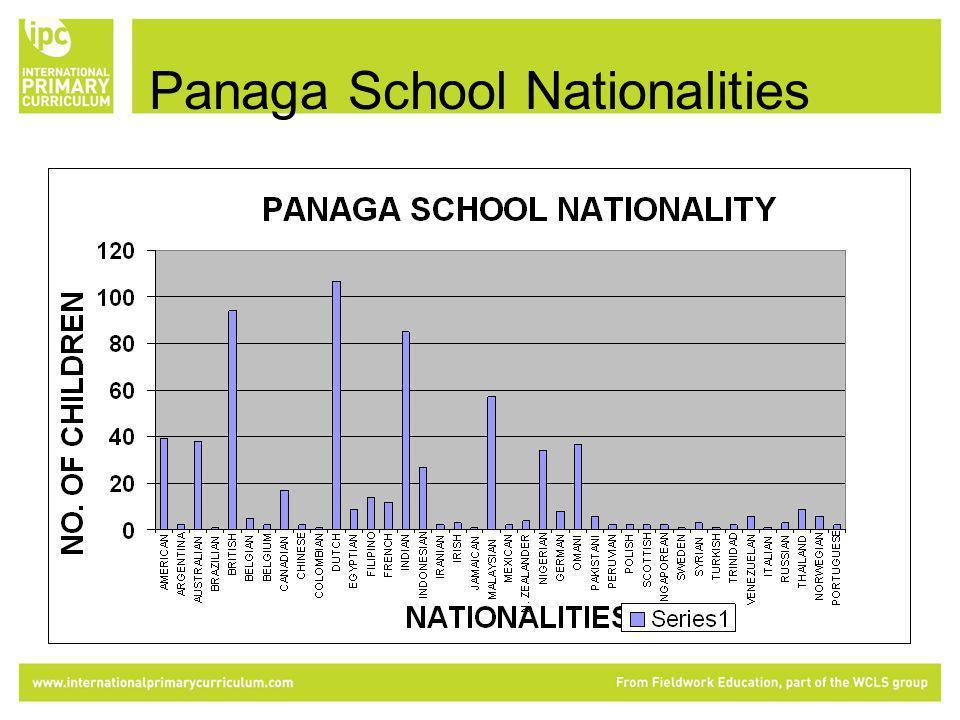 Panaga School Nationalities