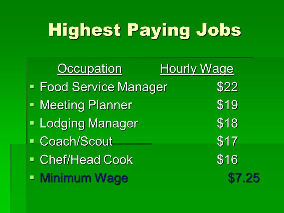 Highest Paying Jobs Occupation Hourly Wage Food Service Manager $22 Food Service Manager $22 Meeting Planner $19 Meeting Planner $19 Lodging Manager $