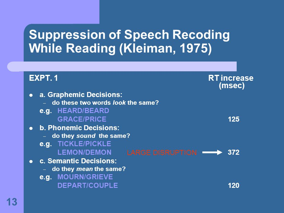 13 Suppression of Speech Recoding While Reading (Kleiman, 1975) EXPT. 1 RT increase (msec) a. Graphemic Decisions: – do these two words look the same?