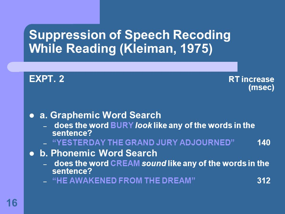 16 Suppression of Speech Recoding While Reading (Kleiman, 1975) EXPT.