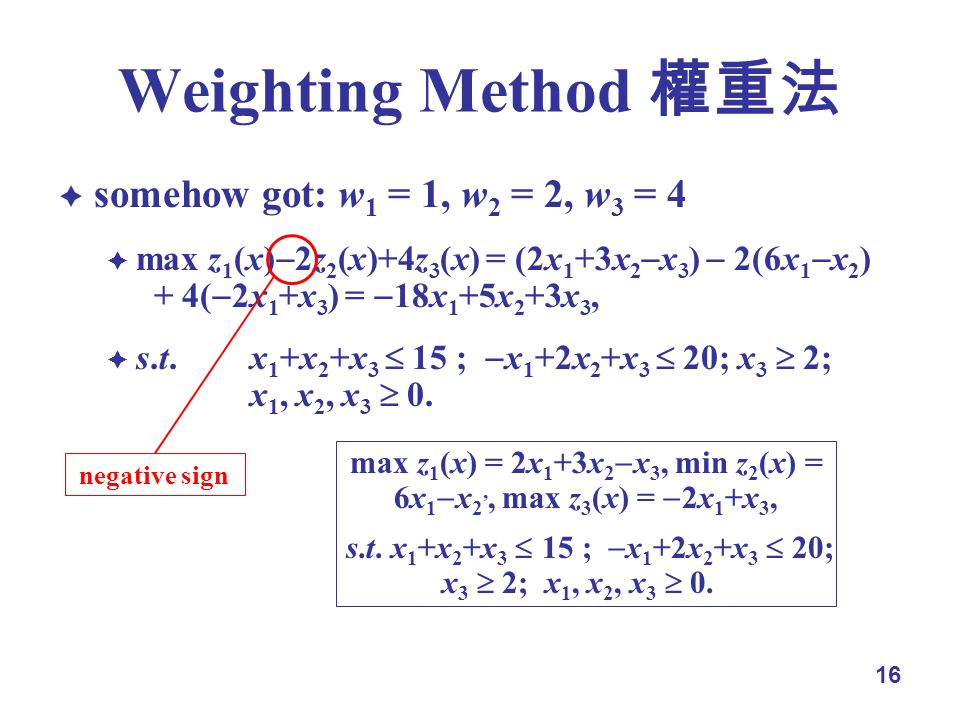 16 Weighting Method somehow got: w 1 = 1, w 2 = 2, w 3 = 4 max z 1 (x) 2z 2 (x)+4z 3 (x) = (2x 1 +3x 2 x 3 ) 2(6x 1 x 2 ) + 4( 2x 1 +x 3 ) = 18x 1 +5x 2 +3x 3, s.t.x 1 +x 2 +x 3 15 ; x 1 +2x 2 +x 3 20; x 3 2; x 1, x 2, x 3 0.