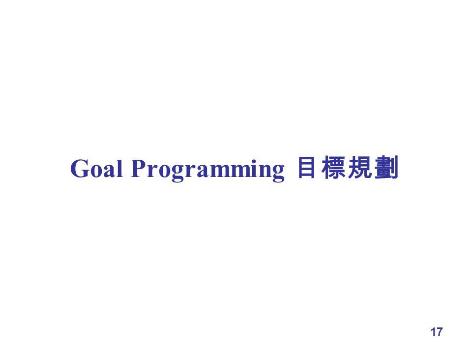 17 Goal Programming