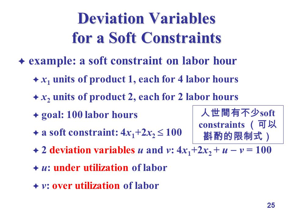 25 Deviation Variables for a Soft Constraints example: a soft constraint on labor hour x 1 units of product 1, each for 4 labor hours x 2 units of product 2, each for 2 labor hours goal: 100 labor hours a soft constraint: 4x 1 +2x 2 100 2 deviation variables u and v: 4x 1 +2x 2 + u v = 100 u: under utilization of labor v: over utilization of labor soft constraints