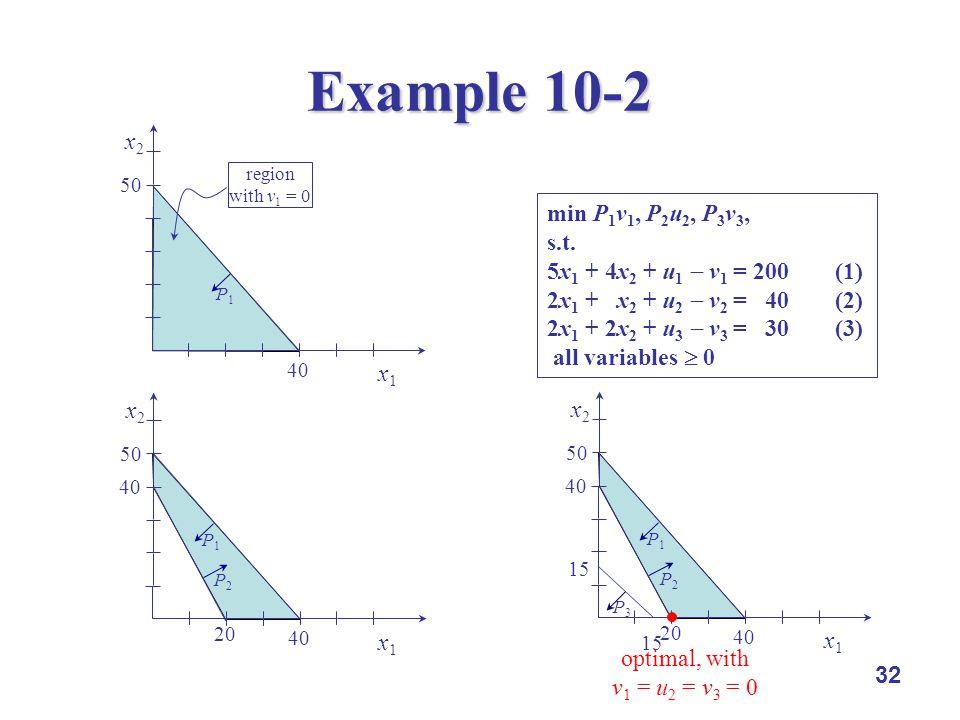 32 Example 10-2 min P 1 v 1, P 2 u 2, P 3 v 3, s.t.