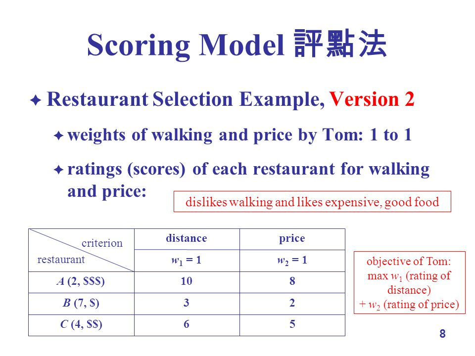 8 Scoring Model Restaurant Selection Example, Version 2 weights of walking and price by Tom: 1 to 1 ratings (scores) of each restaurant for walking and price: 56C (4, $$) 23B (7, $) 810A (2, $$$) w 2 = 1w 1 = 1 pricedistance restaurant criterion objective of Tom: max w 1 (rating of distance) + w 2 (rating of price) dislikes walking and likes expensive, good food
