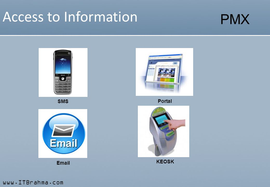 www.ITBrahma.com PMX Access to Information SMS KEOSK Email Portal