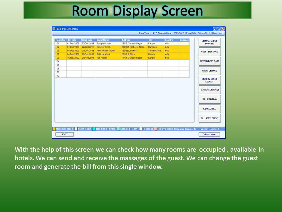 With the help of this screen we can check how many rooms are occupied, available in hotels. We can send and receive the massages of the guest. We can