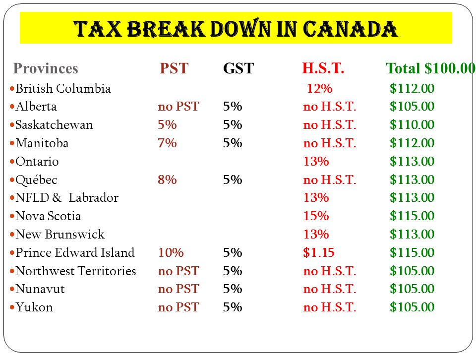 Tax Break down in Canada British Columbia 12%$112.00 Albertano PST5% no H.S.T.$105.00 Saskatchewan5%5% no H.S.T.$110.00 Manitoba7%5% no H.S.T.$112.00 Ontario 13%$113.00 Québec8%5% no H.S.T.$113.00 NFLD & Labrador 13%$113.00 Nova Scotia 15%$115.00 New Brunswick 13%$113.00 Prince Edward Island10%5% $1.15$115.00 Northwest Territoriesno PST5% no H.S.T.$105.00 Nunavutno PST5% no H.S.T.$105.00 Yukonno PST5% no H.S.T.$105.00 PSTGST H.S.T.