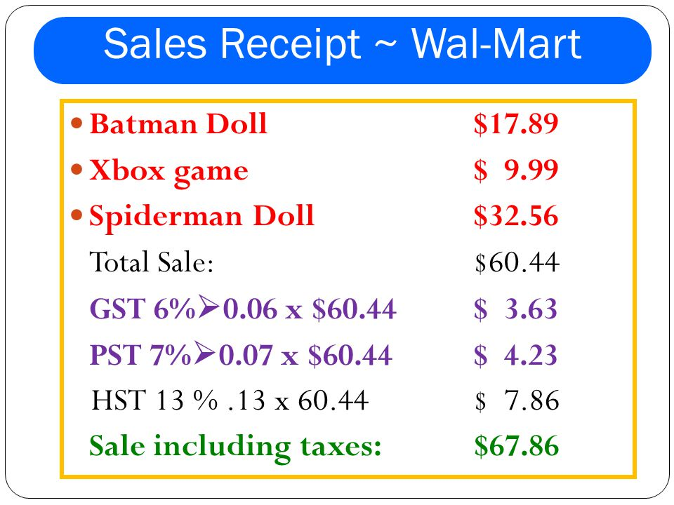 Sales Receipt ~ Wal-Mart Batman Doll$17.89 Xbox game$ 9.99 Spiderman Doll$32.56 Total Sale:$60.44 GST 6% 0.06 x $60.44$ 3.63 PST 7% 0.07 x $60.44$ 4.23 HST 13 %.13 x 60.44$ 7.86 Sale including taxes: $67.86