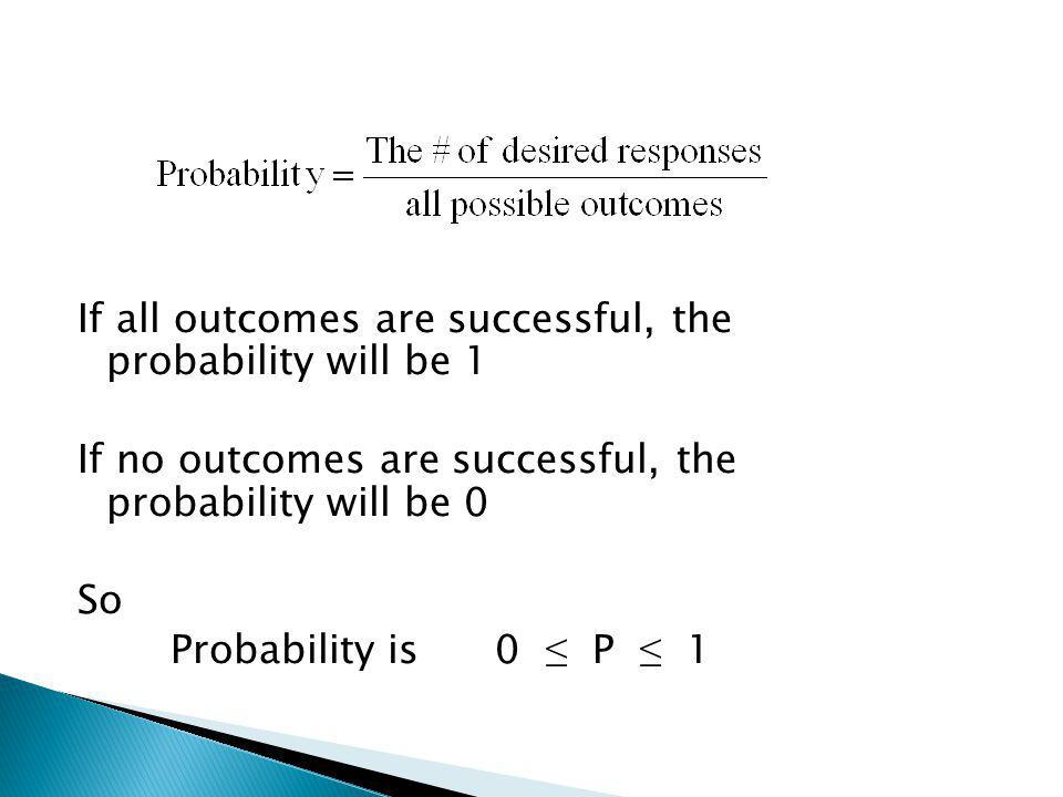 If all outcomes are successful, the probability will be 1 If no outcomes are successful, the probability will be 0 So Probability is 0 P 1