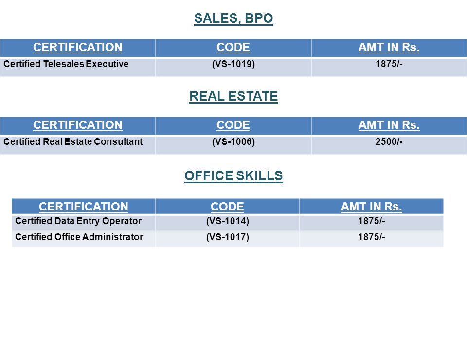 SALES, BPO CERTIFICATIONCODEAMT IN Rs.