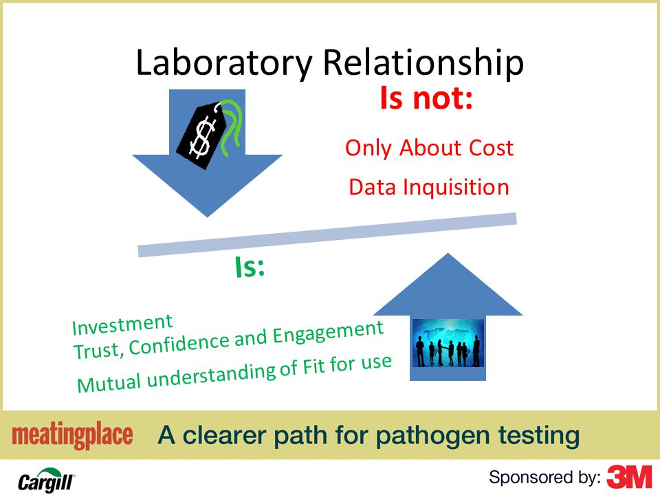 Laboratory Relationship Is not: Only About Cost Data Inquisition Is: Investment Trust, Confidence and Engagement Mutual understanding of Fit for use