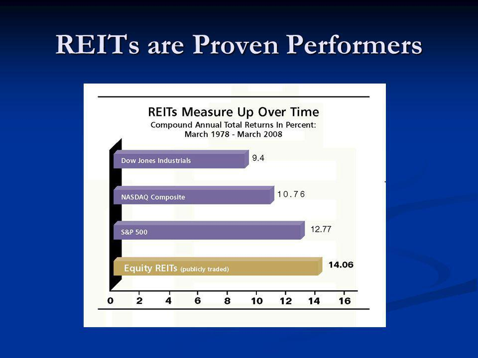 REITs are Proven Performers