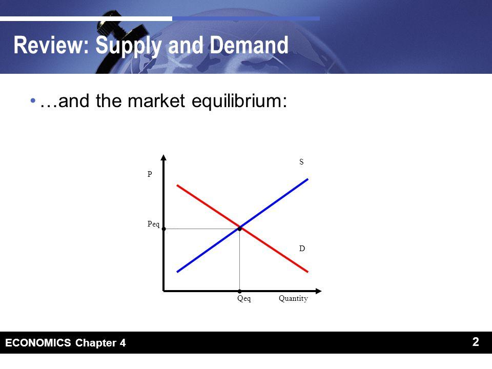 2 ECONOMICS Chapter 4 2 Review: Supply and Demand …and the market equilibrium: P Quantity D S Peq Qeq