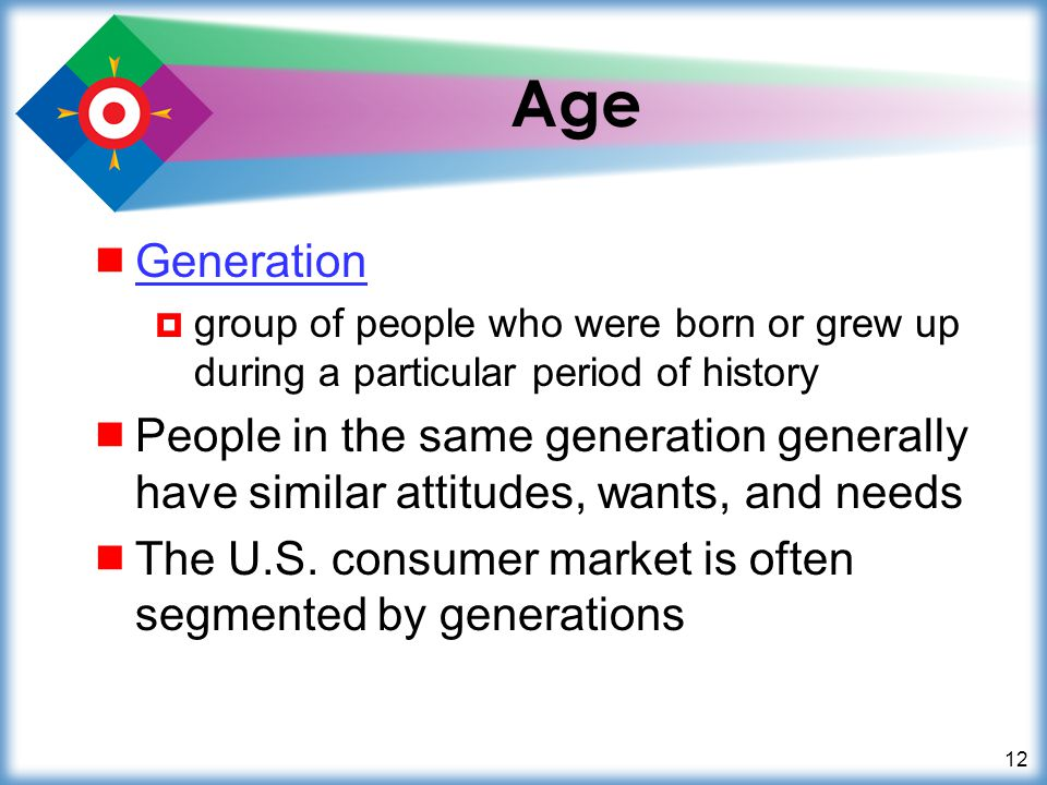12 Age Generation group of people who were born or grew up during a particular period of history People in the same generation generally have similar