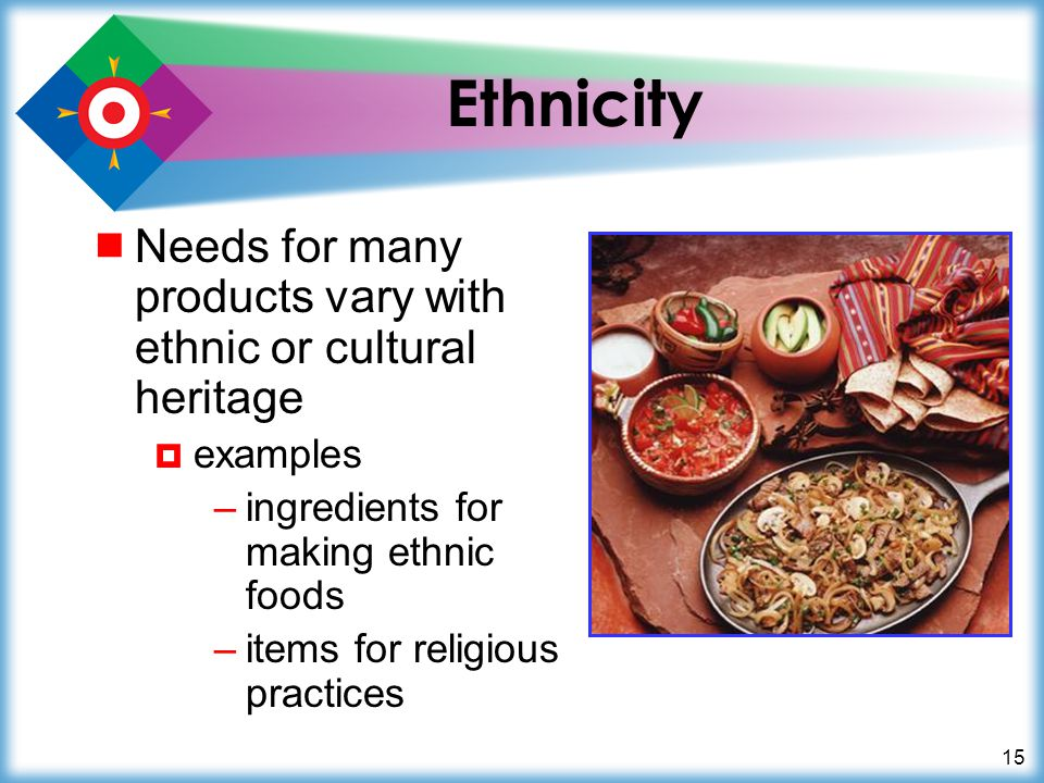 15 Ethnicity Needs for many products vary with ethnic or cultural heritage examples –ingredients for making ethnic foods –items for religious practice