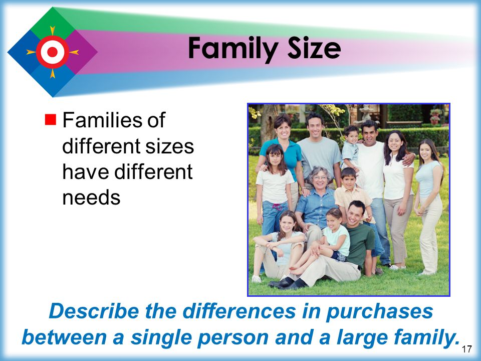 17 Family Size Families of different sizes have different needs Describe the differences in purchases between a single person and a large family.