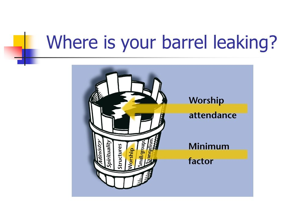 Where is your barrel leaking