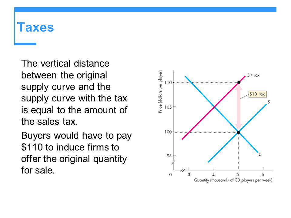 Taxes The vertical distance between the original supply curve and the supply curve with the tax is equal to the amount of the sales tax. Buyers would