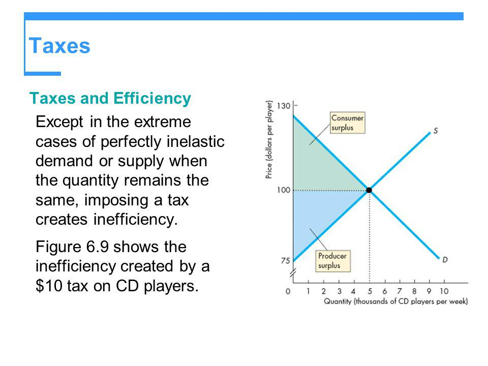 Taxes Taxes and Efficiency Except in the extreme cases of perfectly inelastic demand or supply when the quantity remains the same, imposing a tax crea