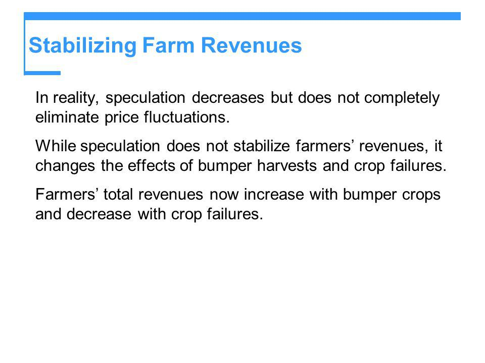 Stabilizing Farm Revenues In reality, speculation decreases but does not completely eliminate price fluctuations. While speculation does not stabilize