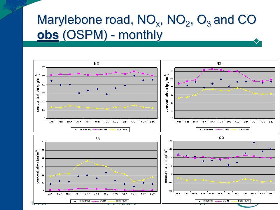 TFIAM - Amiens 28 11-5-04 Marylebone road, NO x, NO 2, O 3 and CO obs (OSPM) - monthly