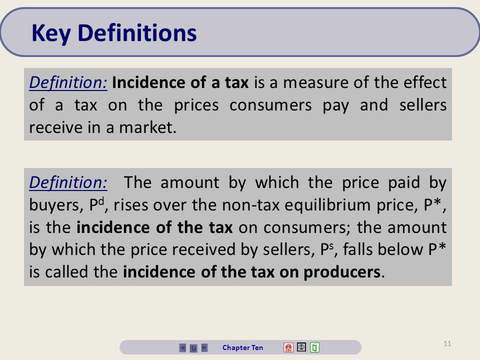 12 D D Q Q P P S S T S T P s = P* P d =P*+T P d = P* P s = P*-T Chapter Ten Incidence of Tax in Two Extreme Cases