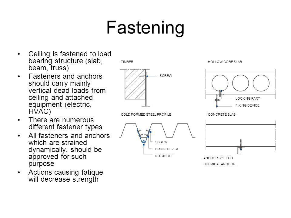 Fastening Ceiling is fastened to load bearing structure (slab, beam, truss) Fasteners and anchors should carry mainly vertical dead loads from ceiling and attached equipment (electric, HVAC) There are numerous different fastener types All fasteners and anchors which are strained dynamically, should be approved for such purpose Actions causing fatique will decrease strength TIMBER SCREW HOLLOW CORE SLAB LOCKING PART FIXING DEVICE COLD FORMED STEEL PROFILE FIXING DEVICE SCREW NUT&BOLT ANCHOR BOLT OR CHEMICAL ANCHOR CONCRETE SLAB