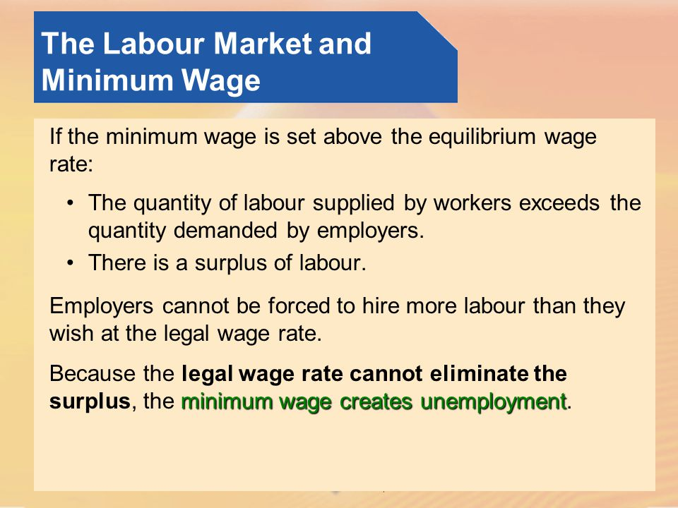 © Pearson Education, 2005 The Labour Market and Minimum Wage If the minimum wage is set above the equilibrium wage rate: The quantity of labour supplied by workers exceeds the quantity demanded by employers.