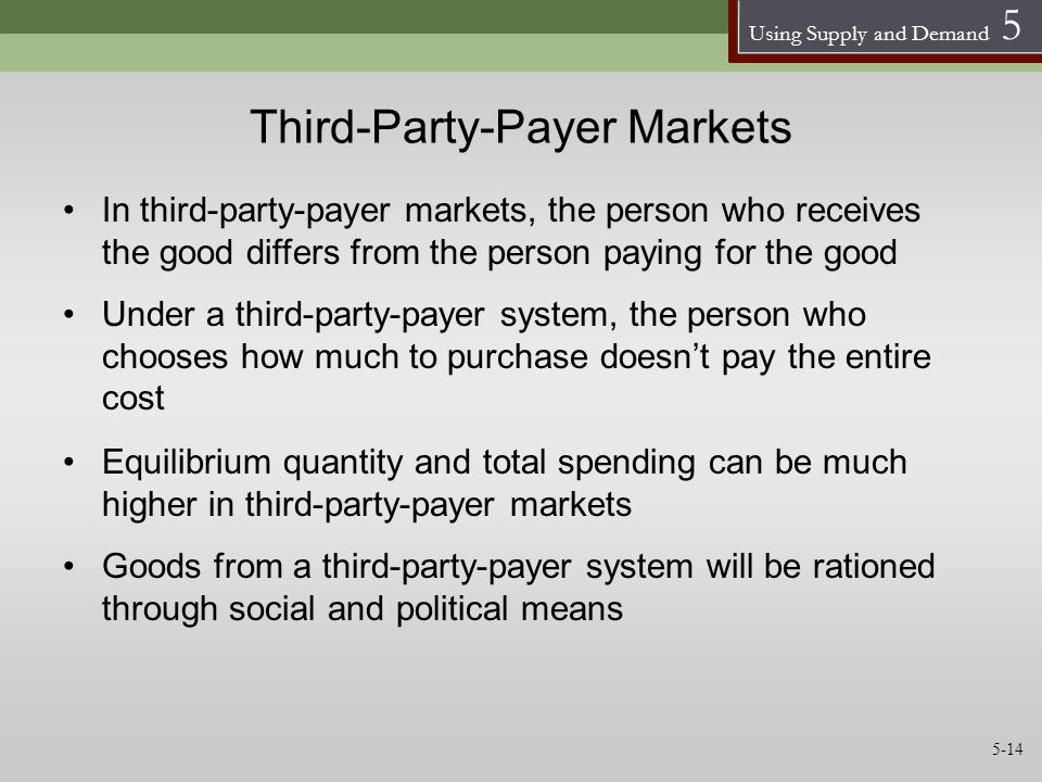 Using Supply and Demand 5 Third-Party-Payer Markets In third-party-payer markets, the person who receives the good differs from the person paying for