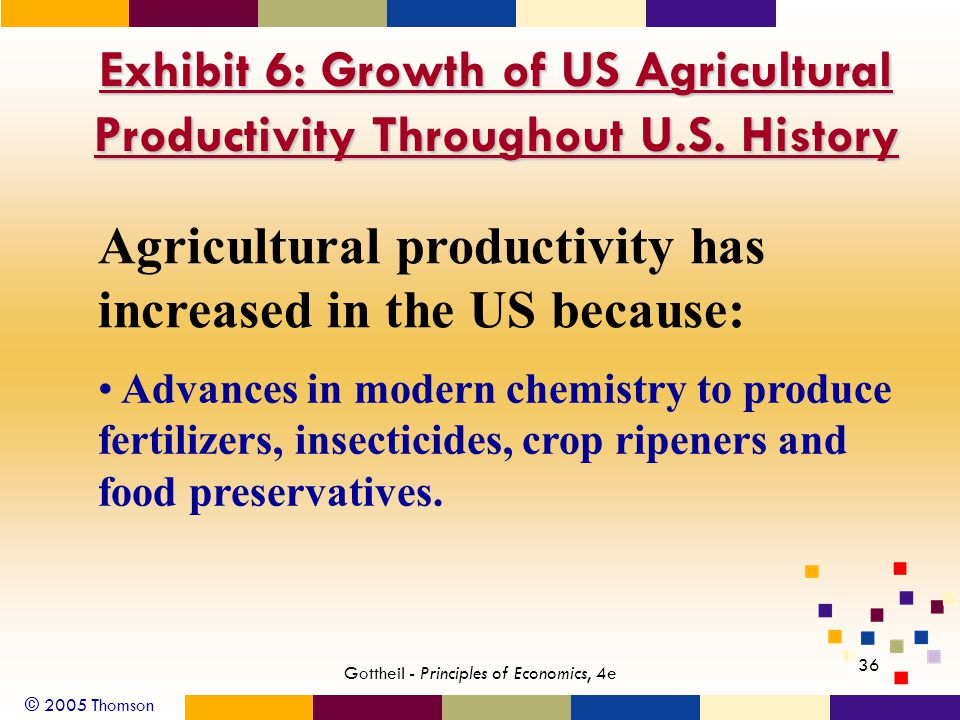 © 2005 Thomson 36 Gottheil - Principles of Economics, 4e Exhibit 6: Growth of US Agricultural Productivity Throughout U.S.