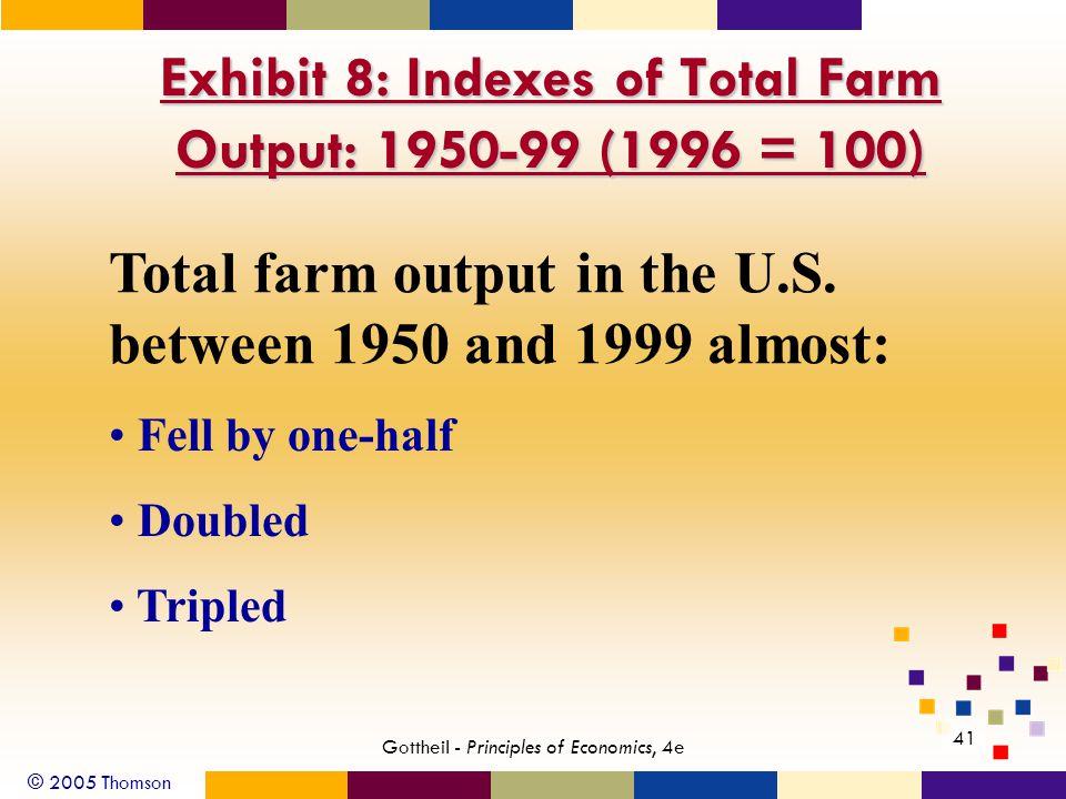 © 2005 Thomson 41 Gottheil - Principles of Economics, 4e Exhibit 8: Indexes of Total Farm Output: 1950-99 (1996 = 100) Total farm output in the U.S.